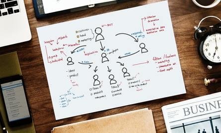 Chart Content Flow Chart 900108